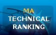 2015 MA Technical Rankings