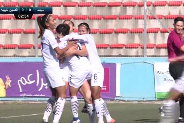AFC Women's Asian Cup Qualifiers - Top goals
